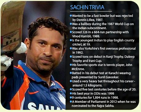 Sachin Trivia